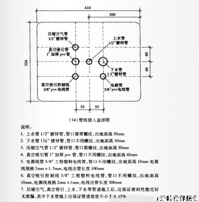 口腔诊所隐蔽管线的设计要求